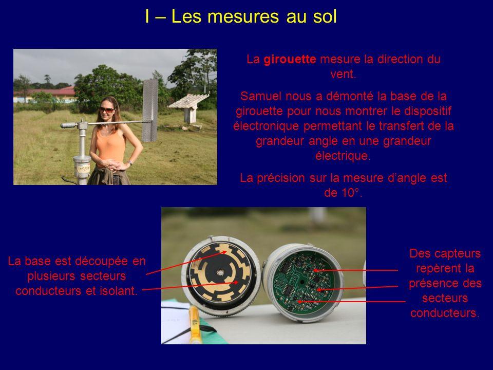 I – Les mesures au sol La girouette mesure la direction du vent.