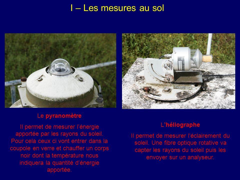 I – Les mesures au sol Le pyranomètre Il permet de mesurer lénergie apportée par les rayons du soleil.