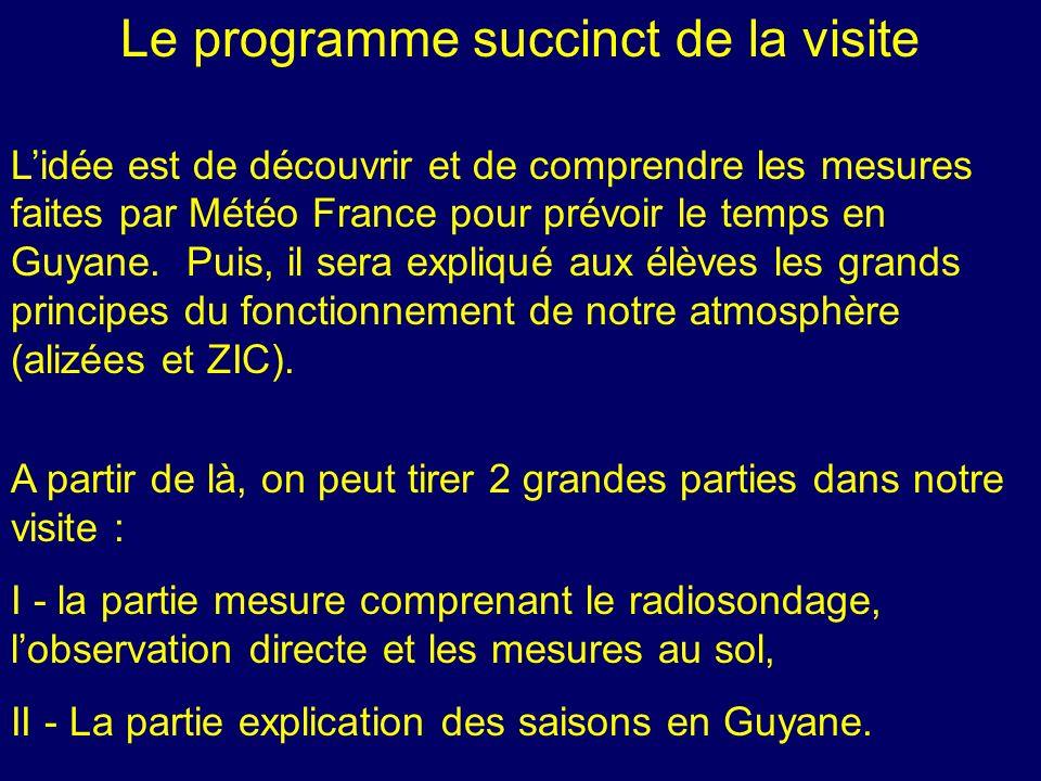Le programme succinct de la visite Lidée est de découvrir et de comprendre les mesures faites par Météo France pour prévoir le temps en Guyane.