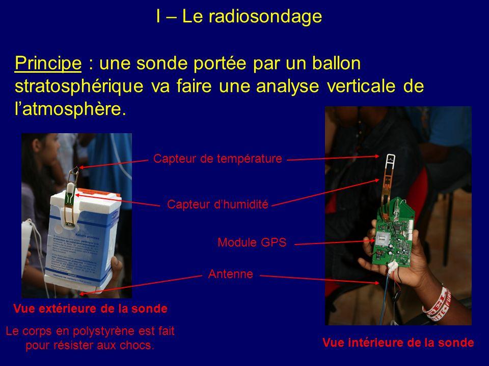 I – Le radiosondage Pour sélever, le ballon a besoin dêtre gonflé par un gaz moins dense que lair, ici ce sera par de lhélium.