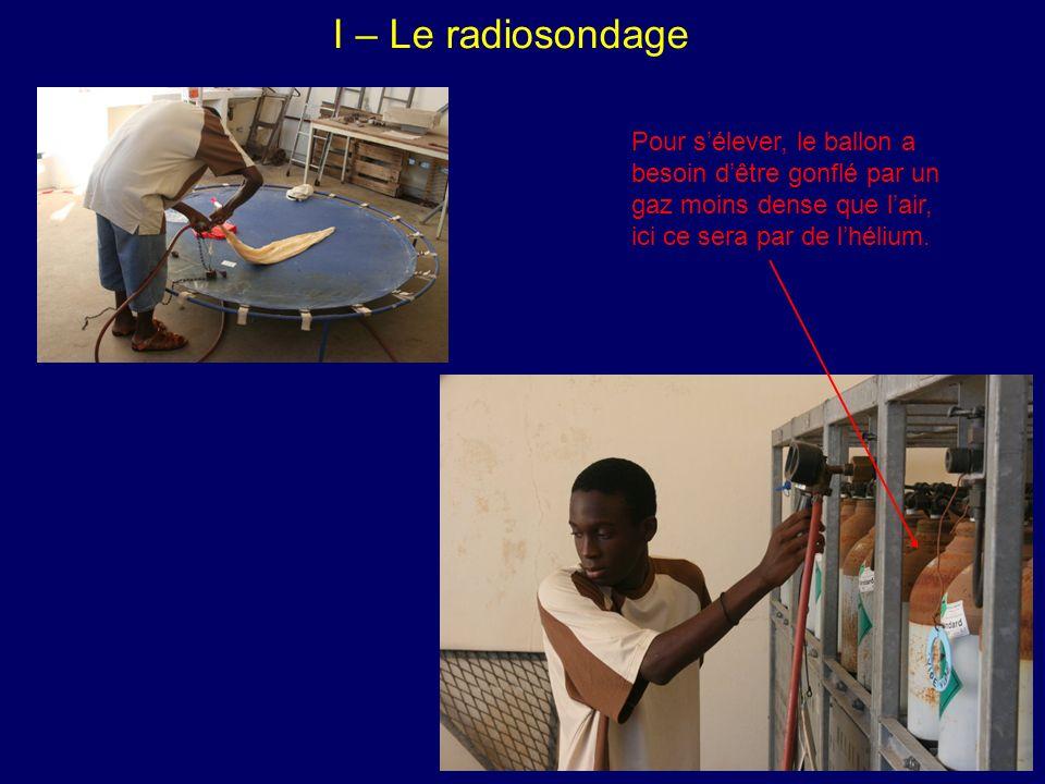I – Le radiosondage Un gonflage optimal du ballon lui permettra de sélever, jusquà éclatement, dans la stratosphère.