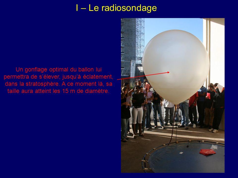 I – Le radiosondage On ferme le ballon et on accroche la chaîne de vol.