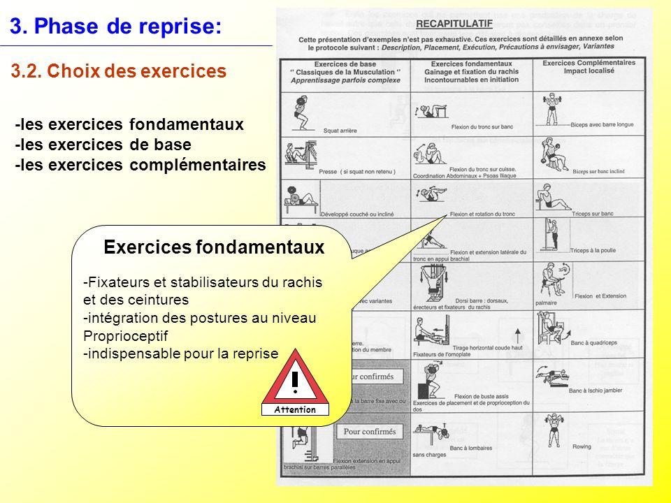3. Phase de reprise: 3.2. Choix des exercices -les exercices fondamentaux -les exercices de base -les exercices complémentaires Exercices fondamentaux