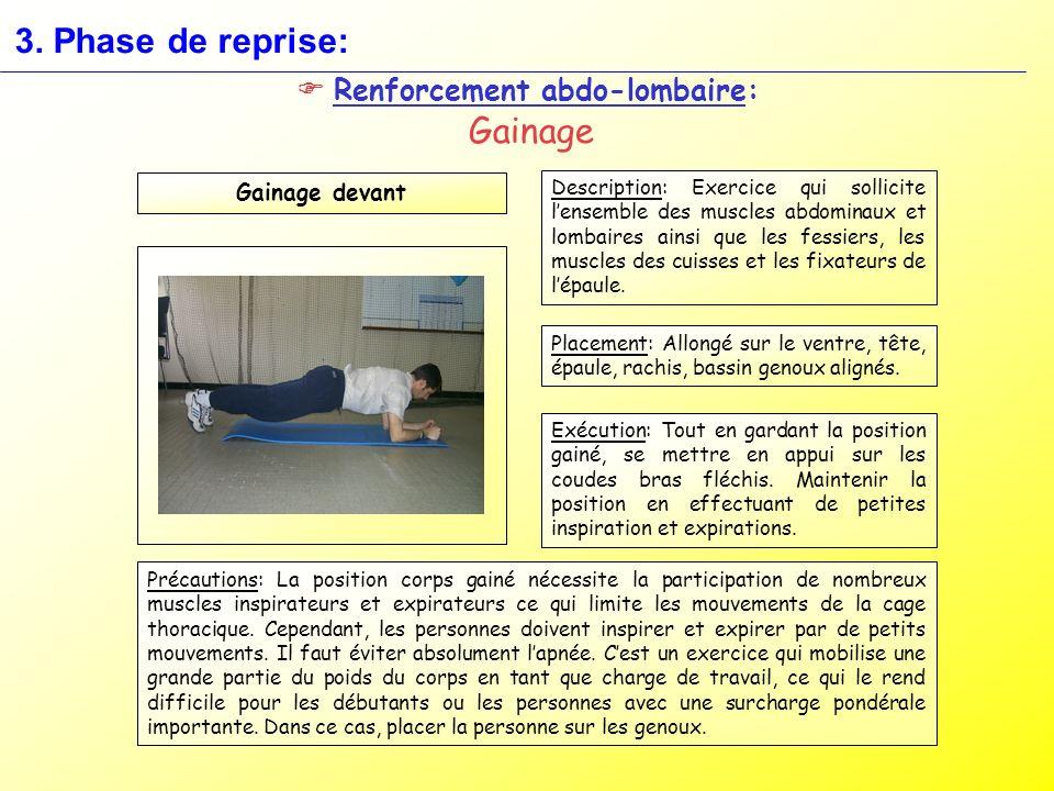 3. Phase de reprise: Renforcement abdo-lombaire: Gainage Gainage devant Description: Exercice qui sollicite lensemble des muscles abdominaux et lombai