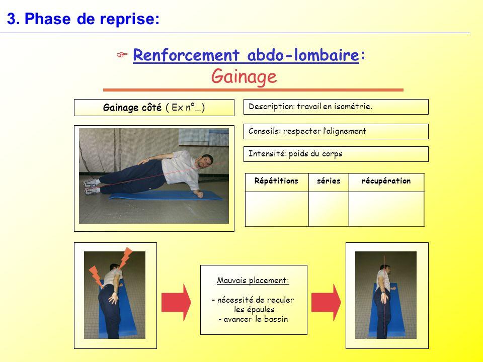 Gainage côté ( Ex n°…) Description: travail en isométrie. Conseils: respecter lalignement Intensité: poids du corps Mauvais placement: - nécessité de