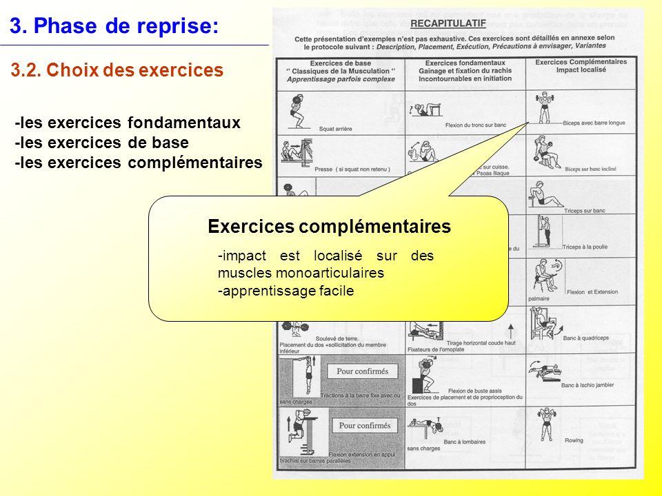 3. Phase de reprise: 3.2. Choix des exercices -les exercices fondamentaux -les exercices de base -les exercices complémentaires Exercices complémentai
