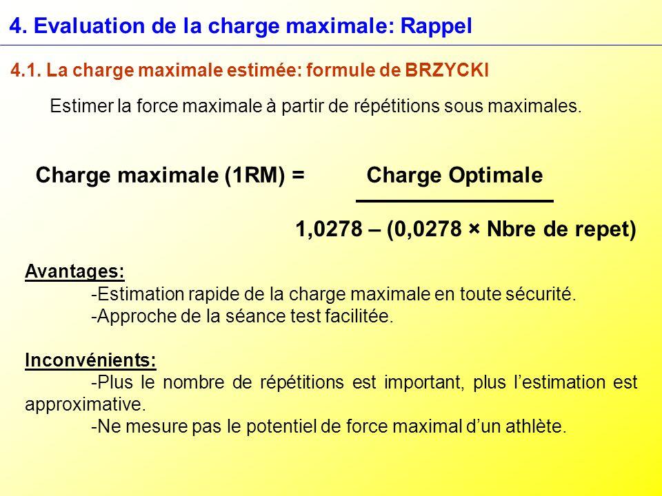 4. Evaluation de la charge maximale: Rappel 4.1. La charge maximale estimée: formule de BRZYCKI Estimer la force maximale à partir de répétitions sous