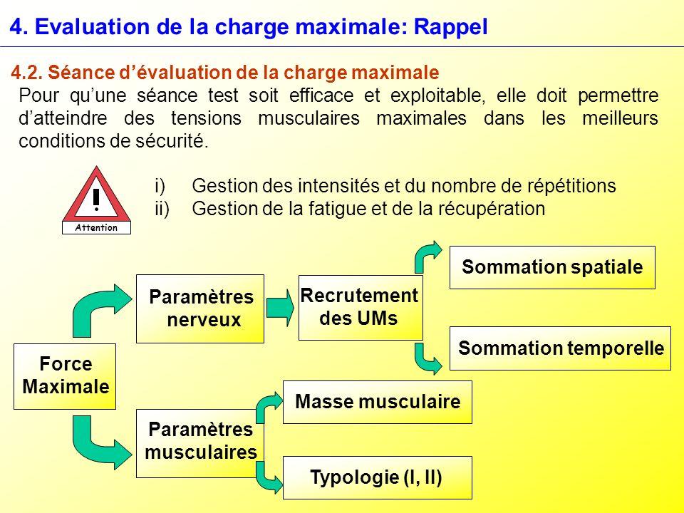 4. Evaluation de la charge maximale: Rappel 4.2. Séance dévaluation de la charge maximale Pour quune séance test soit efficace et exploitable, elle do
