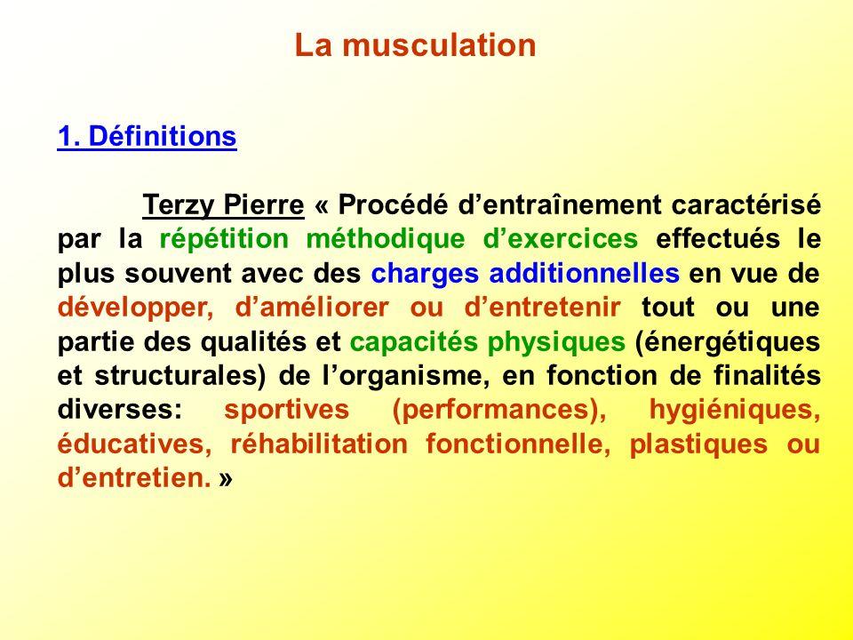La musculation 1. Définitions Terzy Pierre « Procédé dentraînement caractérisé par la répétition méthodique dexercices effectués le plus souvent avec