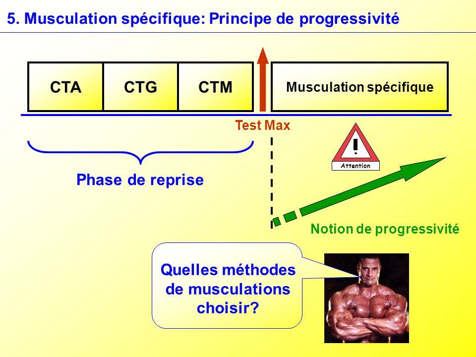 5. Musculation spécifique: Principe de progressivité CTACTGCTM Musculation spécifique Test Max Attention Notion de progressivité Quelles méthodes de m