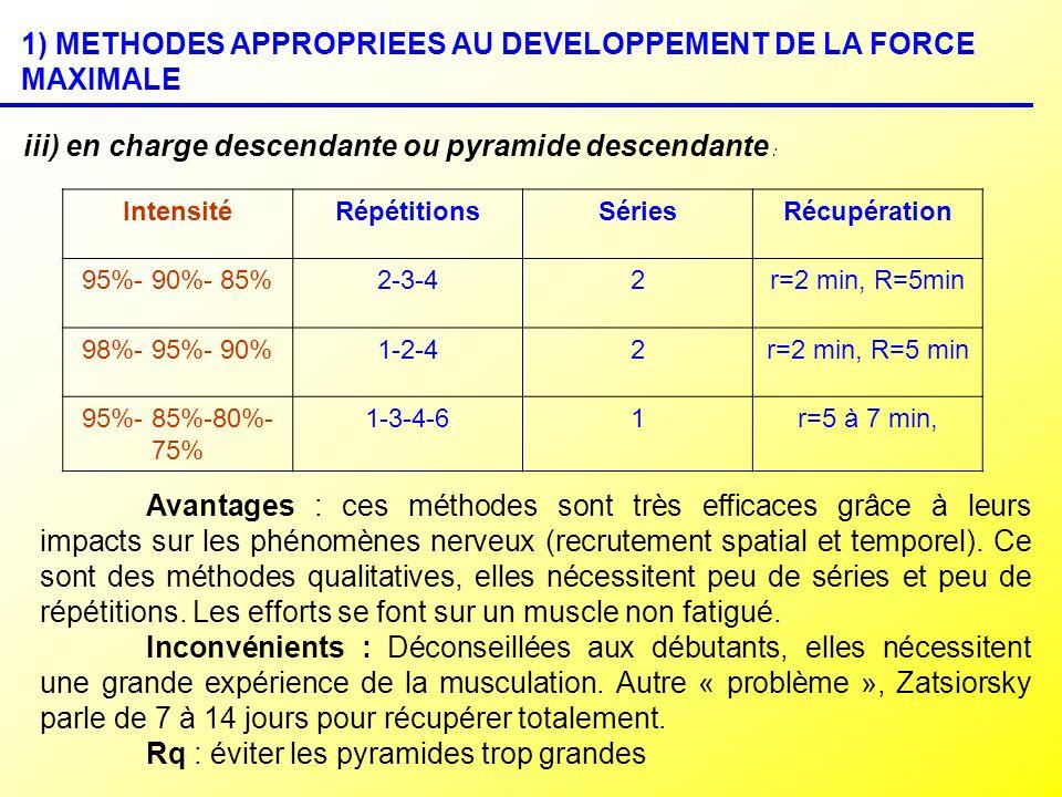 iii) en charge descendante ou pyramide descendante : IntensitéRépétitionsSériesRécupération 95%- 90%- 85%2-3-42r=2 min, R=5min 98%- 95%- 90%1-2-42r=2