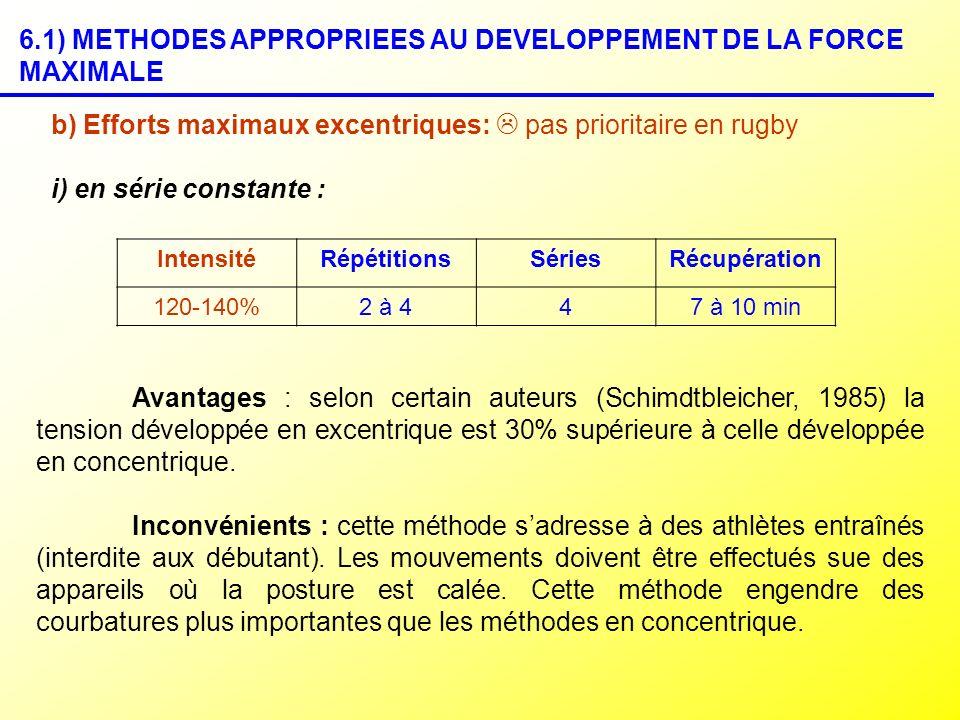 6.1) METHODES APPROPRIEES AU DEVELOPPEMENT DE LA FORCE MAXIMALE b) Efforts maximaux excentriques: pas prioritaire en rugby i) en série constante : Int