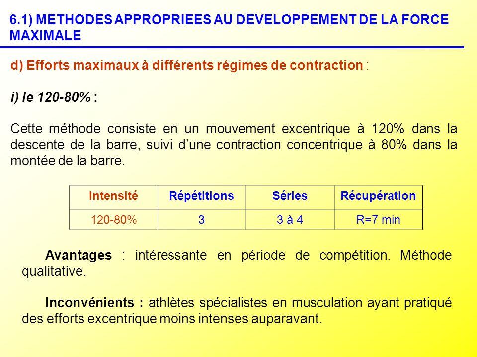 d) Efforts maximaux à différents régimes de contraction : i) le 120-80% : Cette méthode consiste en un mouvement excentrique à 120% dans la descente d