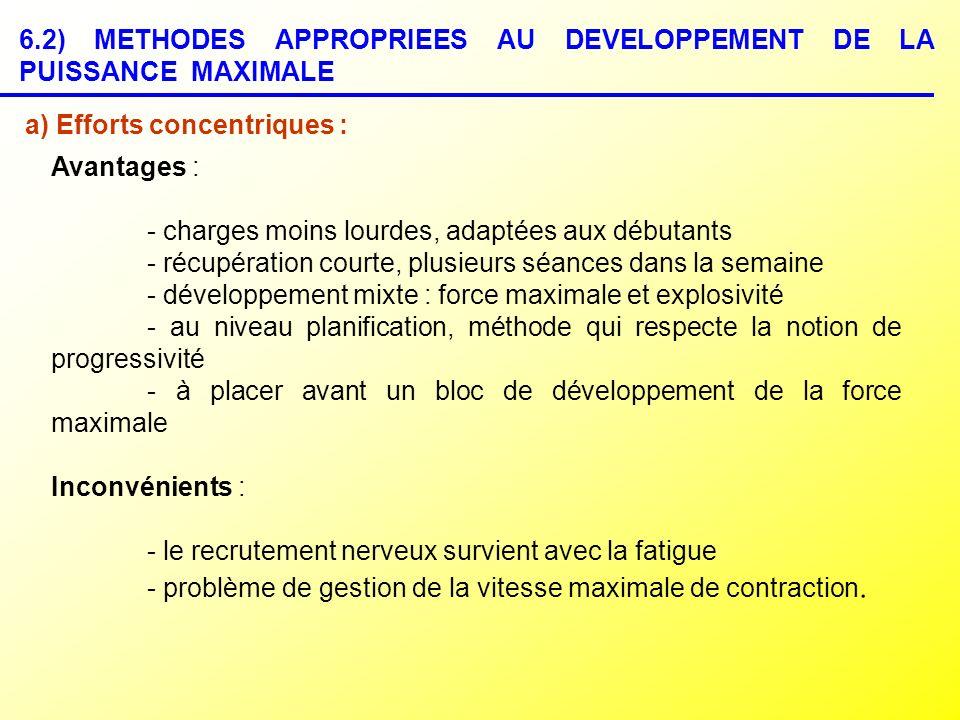6.2) METHODES APPROPRIEES AU DEVELOPPEMENT DE LA PUISSANCE MAXIMALE a) Efforts concentriques : Avantages : - charges moins lourdes, adaptées aux début