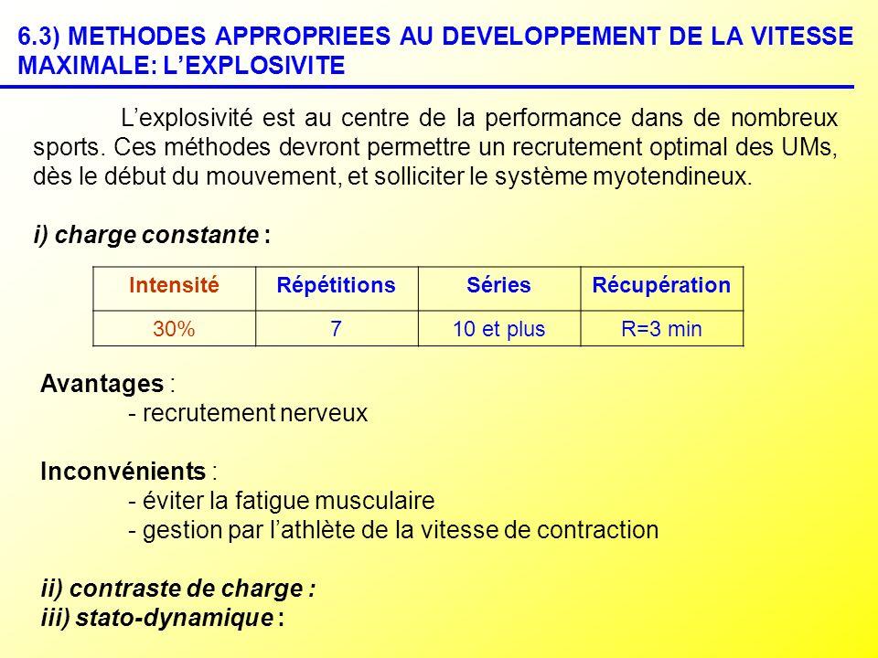 6.3) METHODES APPROPRIEES AU DEVELOPPEMENT DE LA VITESSE MAXIMALE: LEXPLOSIVITE Lexplosivité est au centre de la performance dans de nombreux sports.