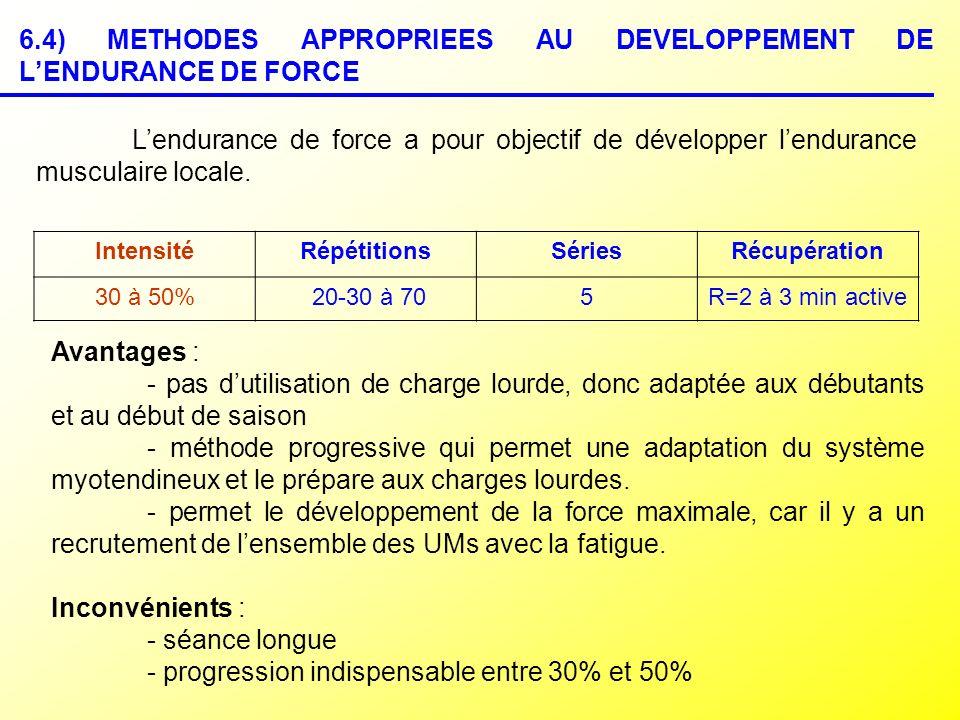 6.4) METHODES APPROPRIEES AU DEVELOPPEMENT DE LENDURANCE DE FORCE Lendurance de force a pour objectif de développer lendurance musculaire locale. Inte