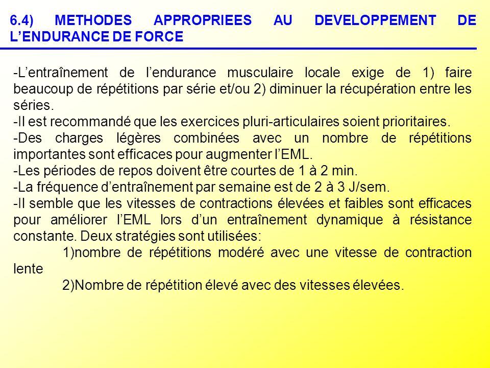 6.4) METHODES APPROPRIEES AU DEVELOPPEMENT DE LENDURANCE DE FORCE -Lentraînement de lendurance musculaire locale exige de 1) faire beaucoup de répétit