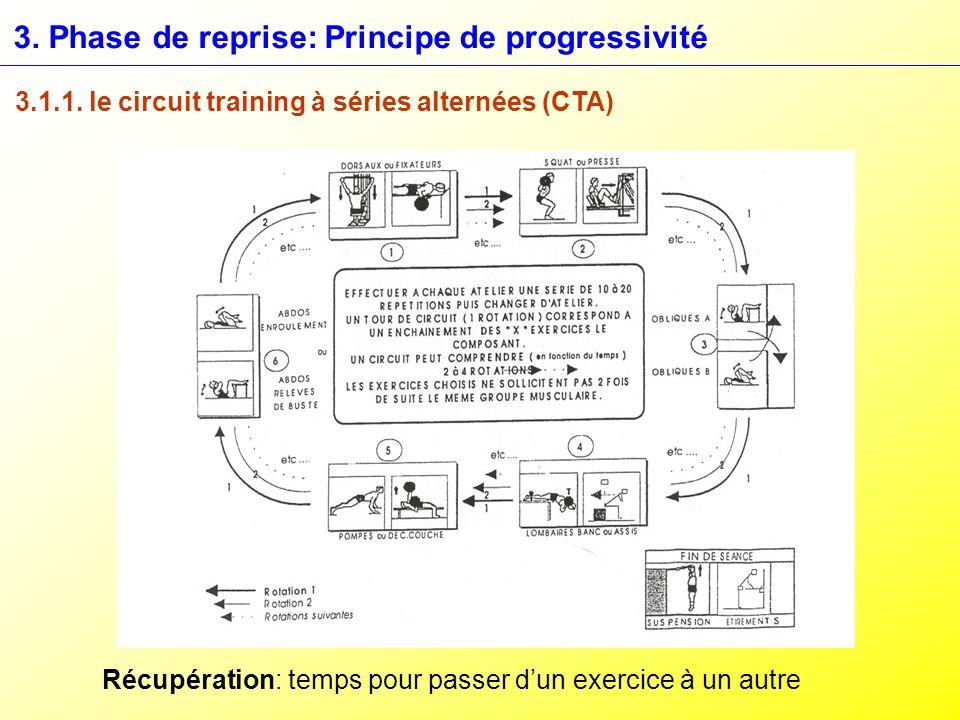 3. Phase de reprise: Principe de progressivité 3.1.1. le circuit training à séries alternées (CTA) Récupération: temps pour passer dun exercice à un a