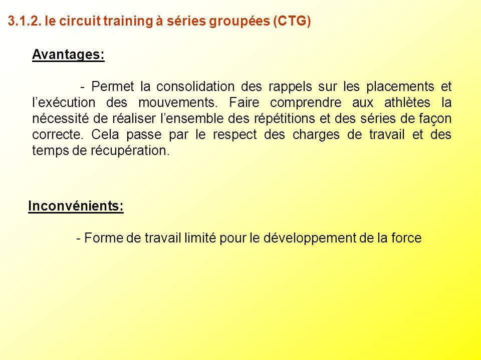 3.1.2. le circuit training à séries groupées (CTG) Avantages: - Permet la consolidation des rappels sur les placements et lexécution des mouvements. F