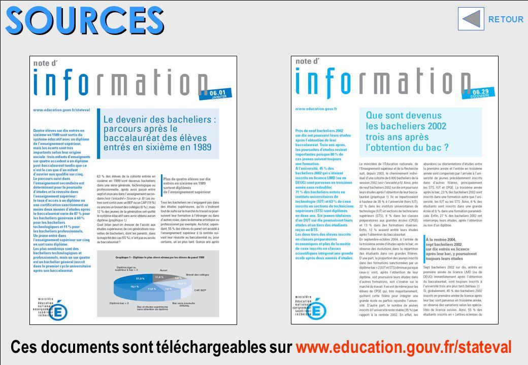 SOURCES Ces documents sont téléchargeables sur www.education.gouv.fr/stateval RETOUR