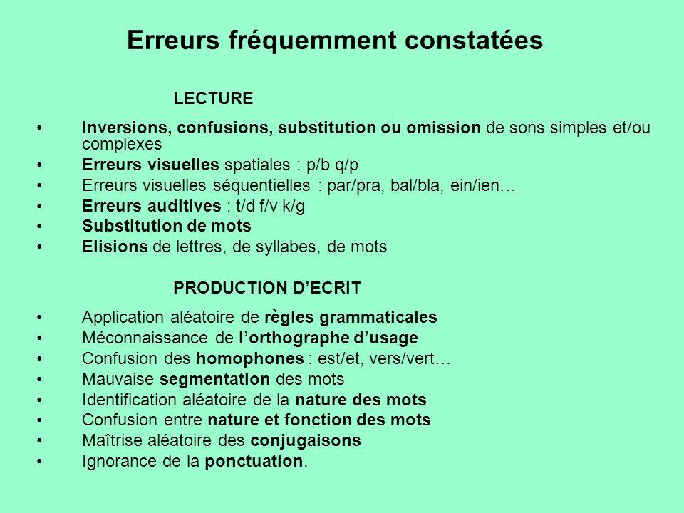 Erreurs fréquemment constatées LECTURE Inversions, confusions, substitution ou omission de sons simples et/ou complexes Erreurs visuelles spatiales :