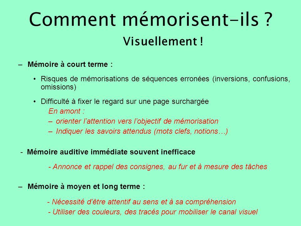 Comment mémorisent-ils ? Visuellement ! –Mémoire à court terme : Risques de mémorisations de séquences erronées (inversions, confusions, omissions) Di