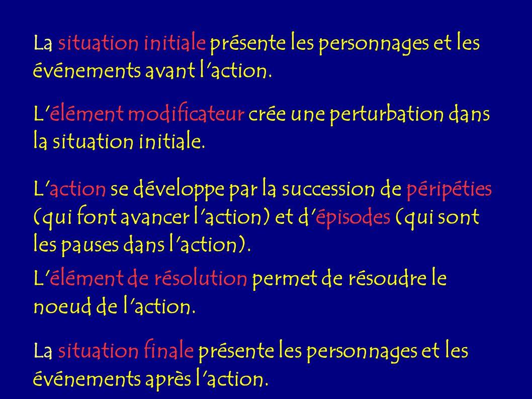 La situation initiale présente les personnages et les événements avant l'action. L'élément modificateur crée une perturbation dans la situation initia