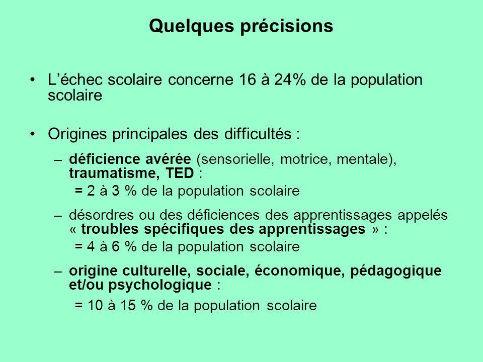 Quelques précisions Léchec scolaire concerne 16 à 24% de la population scolaire Origines principales des difficultés : –déficience avérée (sensorielle