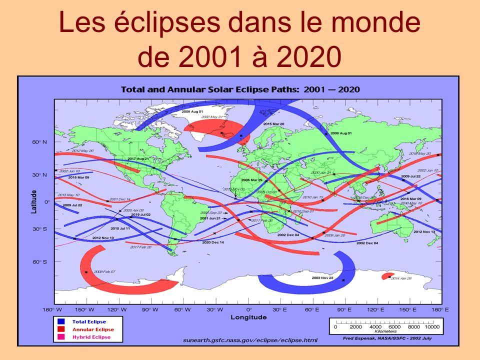 Les éclipses dans le monde de 2001 à 2020