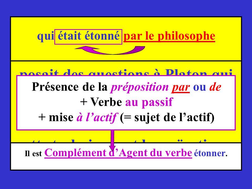 Pour laider à réfléchir, Socrate posait des questions à Platon qui était étonné par le philosophe : cette technique est la maïeutique.