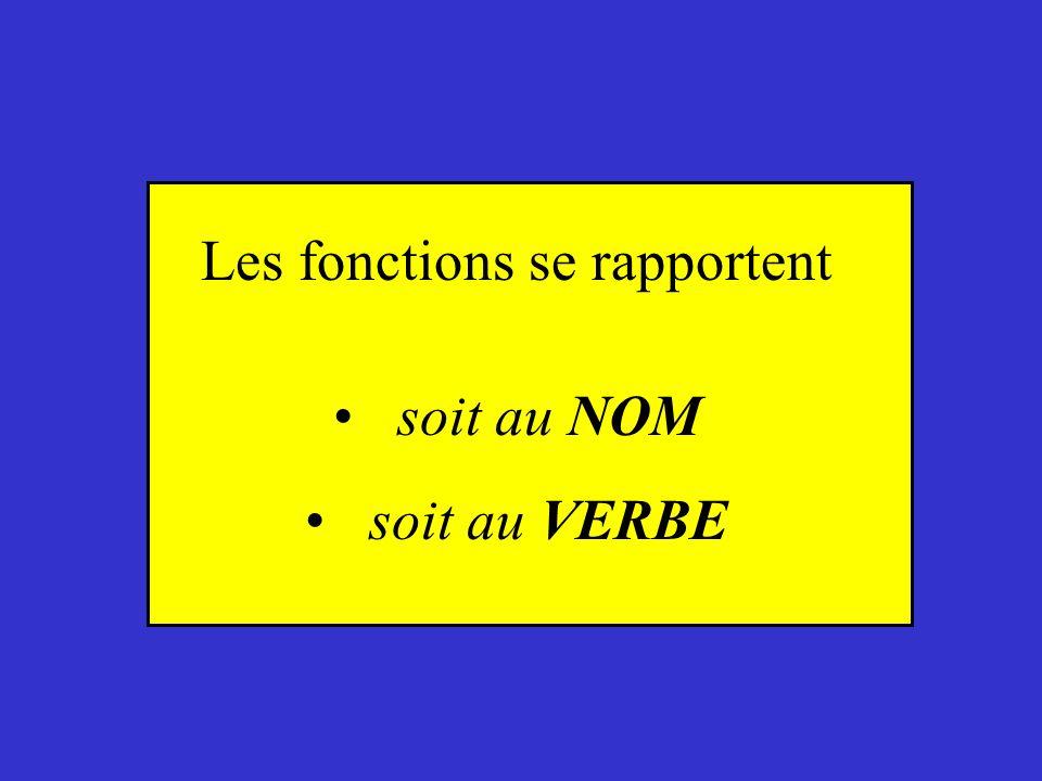 FONCTIONS Relations entre les mots (Clique pour avancer entre chaque étape)