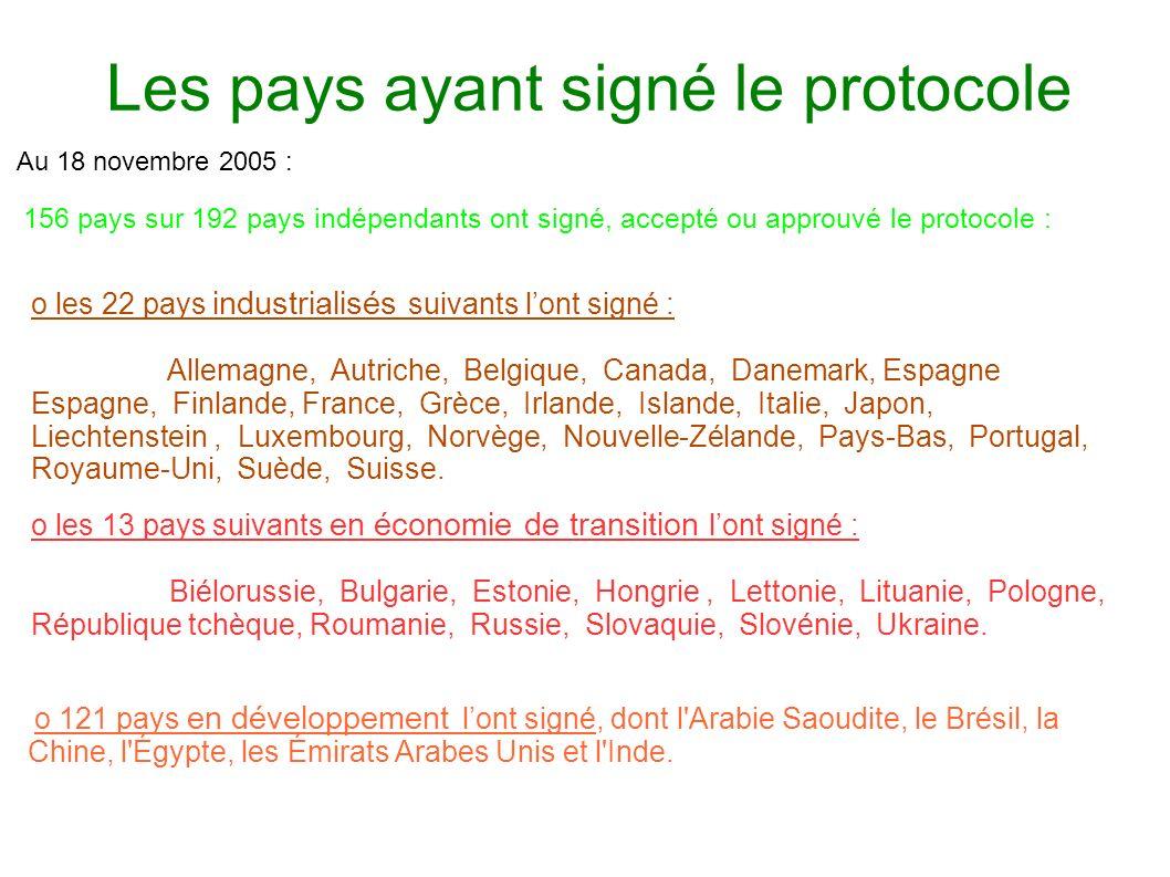 Les pays ayant signé le protocole Au 18 novembre 2005 : 156 pays sur 192 pays indépendants ont signé, accepté ou approuvé le protocole : o 121 pays en