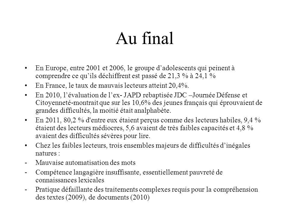 Au final En Europe, entre 2001 et 2006, le groupe dadolescents qui peinent à comprendre ce quils déchiffrent est passé de 21,3 % à 24,1 % En France, l