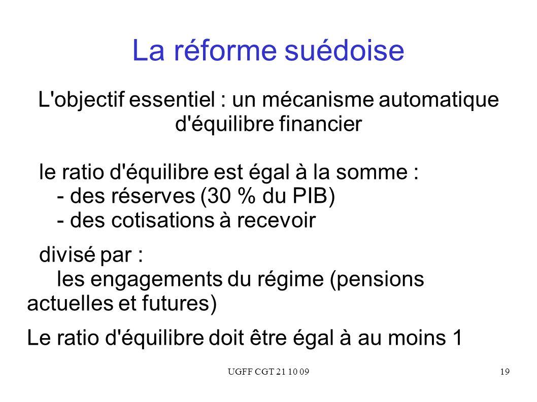 UGFF CGT 21 10 0919 La réforme suédoise L'objectif essentiel : un mécanisme automatique d'équilibre financier le ratio d'équilibre est égal à la somme
