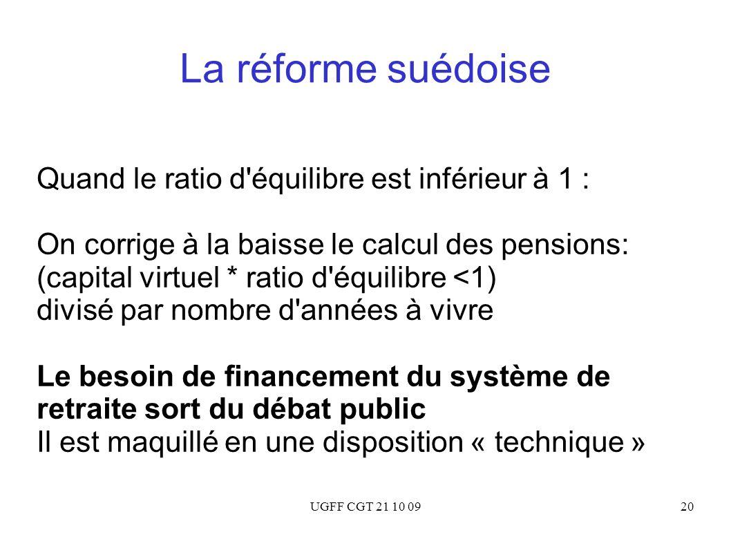 UGFF CGT 21 10 0920 La réforme suédoise Quand le ratio d'équilibre est inférieur à 1 : On corrige à la baisse le calcul des pensions: (capital virtuel