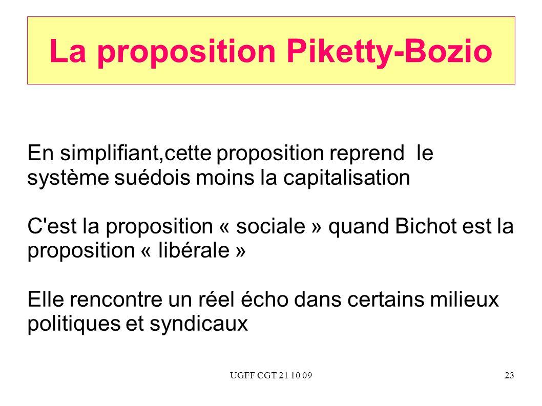 UGFF CGT 21 10 0923 La proposition Piketty-Bozio En simplifiant,cette proposition reprend le système suédois moins la capitalisation C'est la proposit
