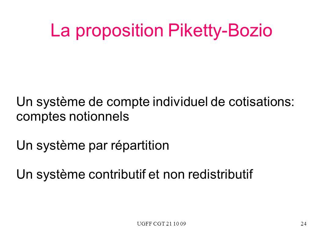 UGFF CGT 21 10 0924 La proposition Piketty-Bozio Un système de compte individuel de cotisations: comptes notionnels Un système par répartition Un syst
