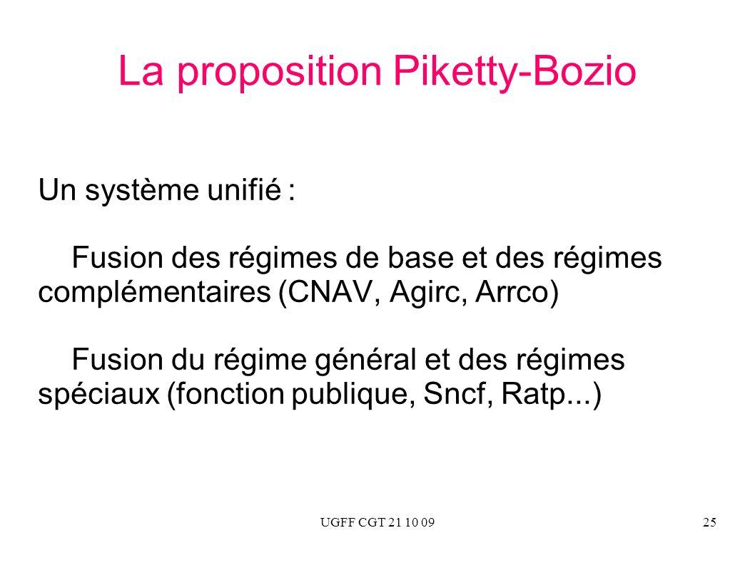 UGFF CGT 21 10 0925 La proposition Piketty-Bozio Un système unifié : Fusion des régimes de base et des régimes complémentaires (CNAV, Agirc, Arrco) Fu