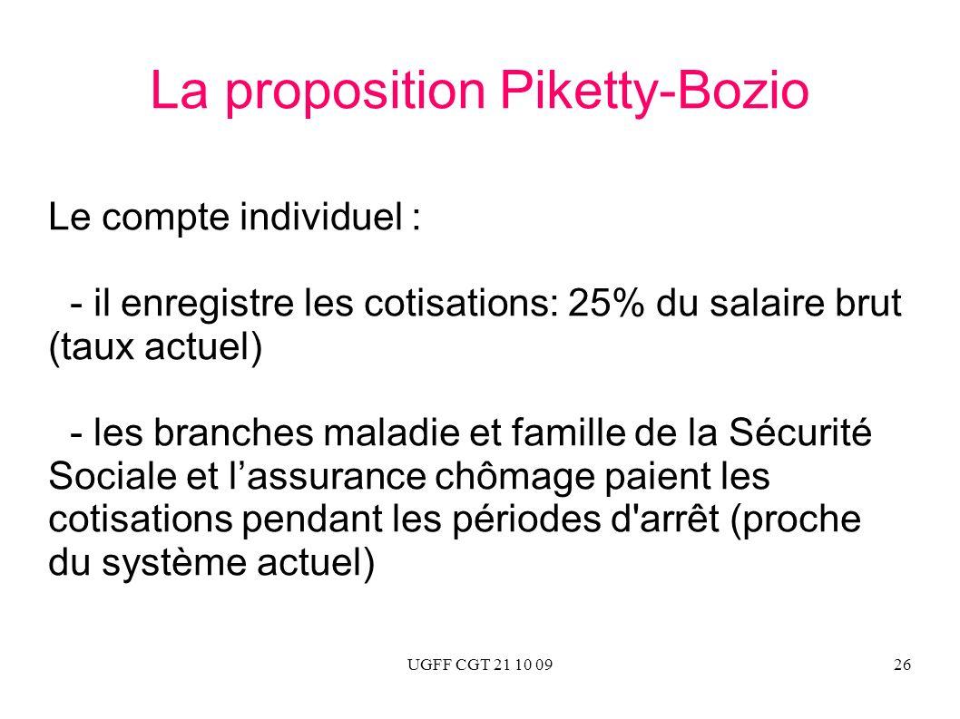 UGFF CGT 21 10 0926 La proposition Piketty-Bozio Le compte individuel : - il enregistre les cotisations: 25% du salaire brut (taux actuel) - les branc