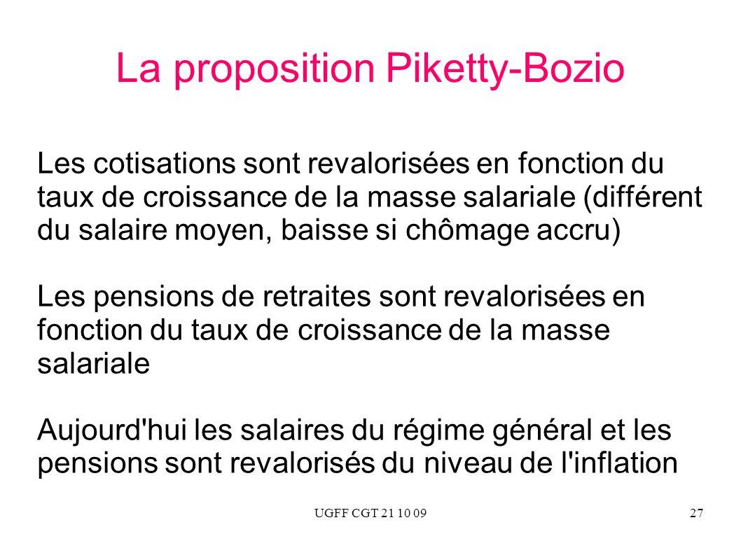 UGFF CGT 21 10 0927 La proposition Piketty-Bozio Les cotisations sont revalorisées en fonction du taux de croissance de la masse salariale (différent