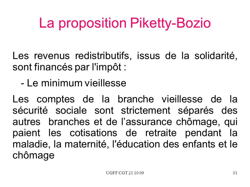 UGFF CGT 21 10 0931 La proposition Piketty-Bozio Les revenus redistributifs, issus de la solidarité, sont financés par l'impôt : - Le minimum vieilles