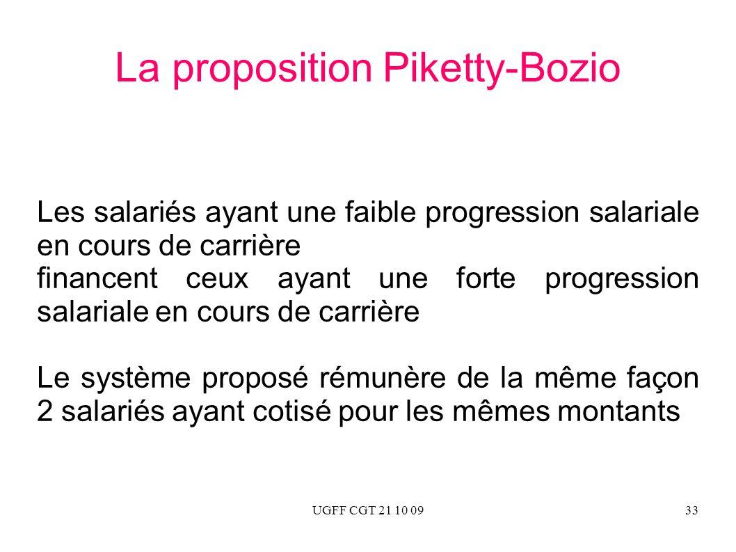 UGFF CGT 21 10 0933 La proposition Piketty-Bozio Les salariés ayant une faible progression salariale en cours de carrière financent ceux ayant une for