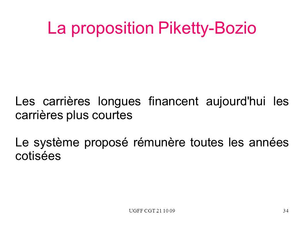 UGFF CGT 21 10 0934 La proposition Piketty-Bozio Les carrières longues financent aujourd'hui les carrières plus courtes Le système proposé rémunère to
