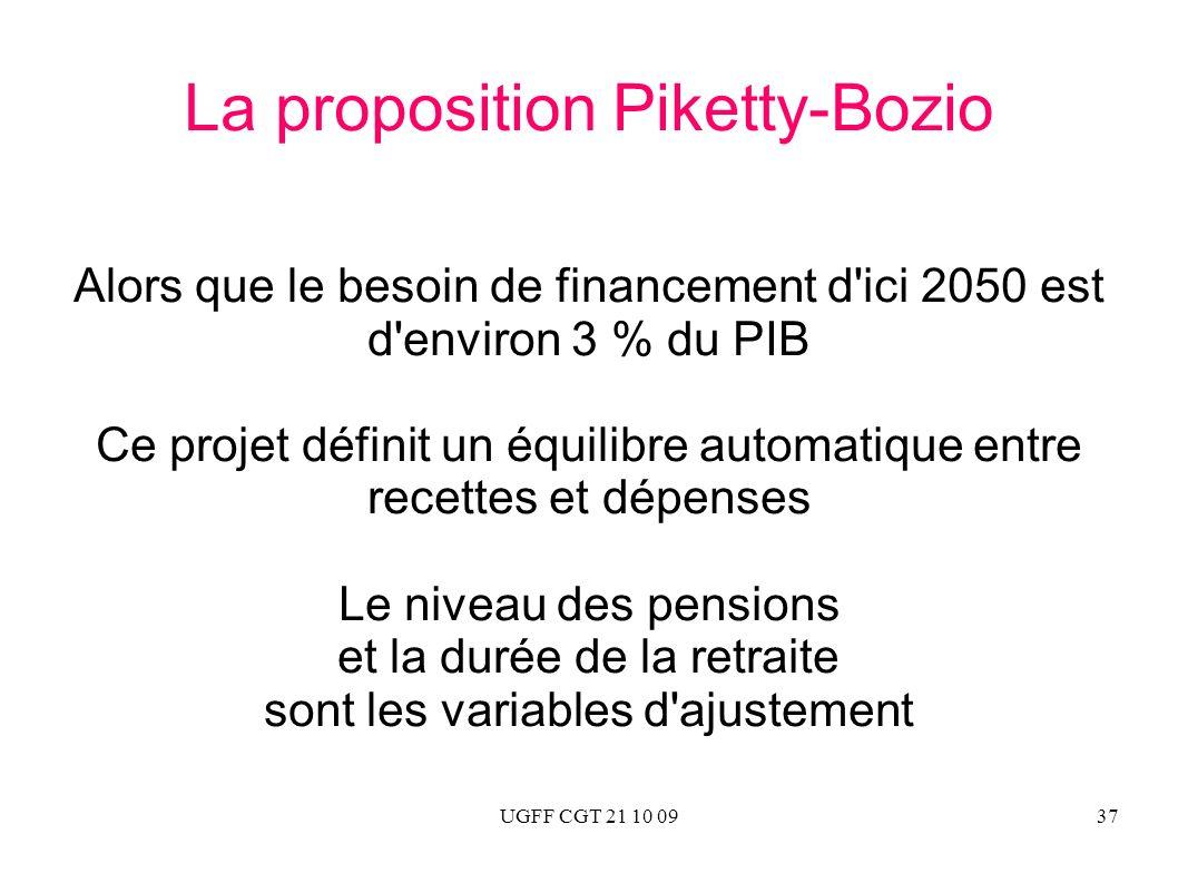 UGFF CGT 21 10 0937 La proposition Piketty-Bozio Alors que le besoin de financement d'ici 2050 est d'environ 3 % du PIB Ce projet définit un équilibre