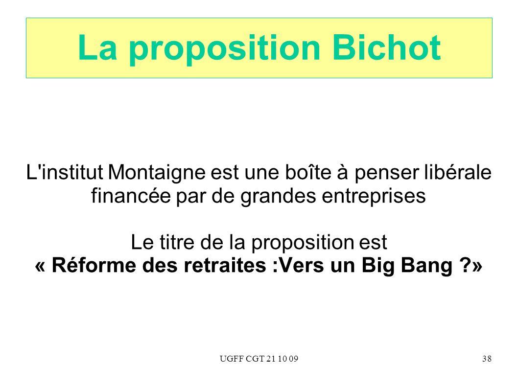 UGFF CGT 21 10 0938 La proposition Bichot L'institut Montaigne est une boîte à penser libérale financée par de grandes entreprises Le titre de la prop