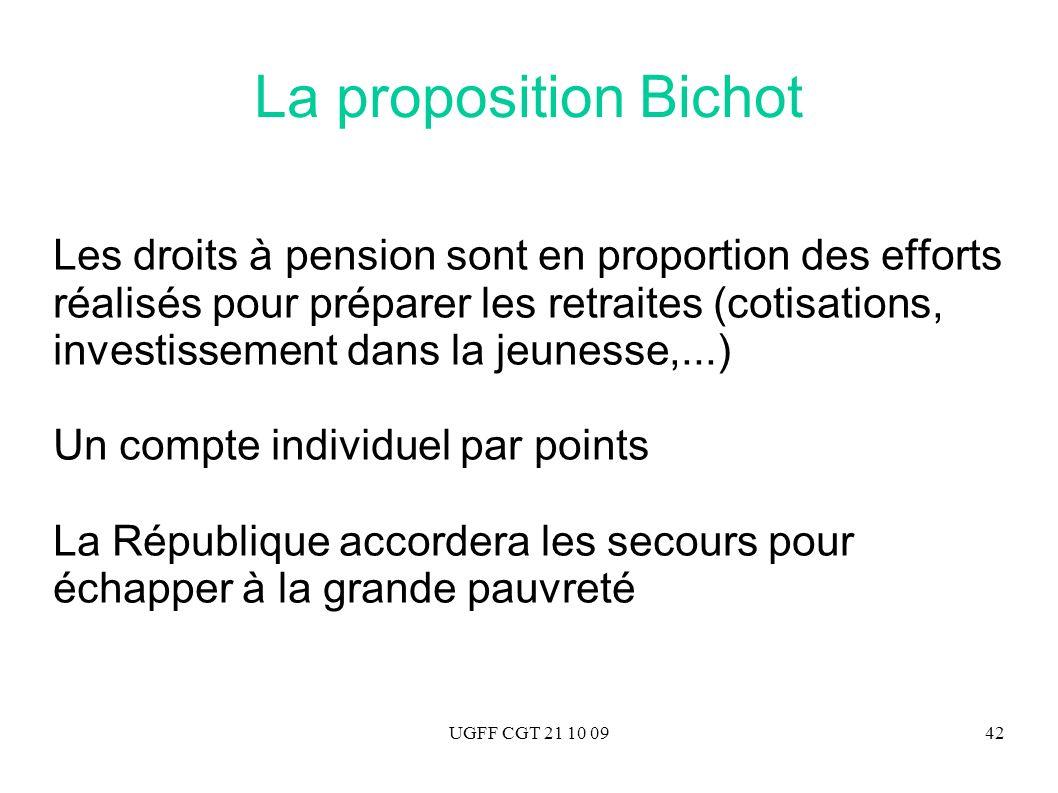 UGFF CGT 21 10 0942 La proposition Bichot Les droits à pension sont en proportion des efforts réalisés pour préparer les retraites (cotisations, inves