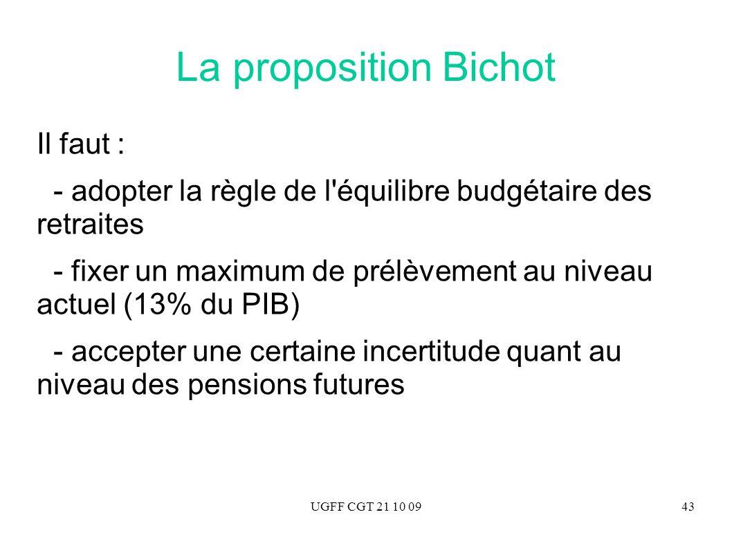 UGFF CGT 21 10 0943 La proposition Bichot Il faut : - adopter la règle de l'équilibre budgétaire des retraites - fixer un maximum de prélèvement au ni