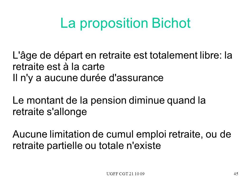 UGFF CGT 21 10 0945 La proposition Bichot L'âge de départ en retraite est totalement libre: la retraite est à la carte Il n'y a aucune durée d'assuran