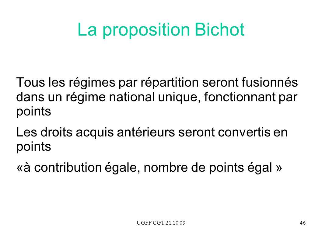 UGFF CGT 21 10 0946 La proposition Bichot Tous les régimes par répartition seront fusionnés dans un régime national unique, fonctionnant par points Le
