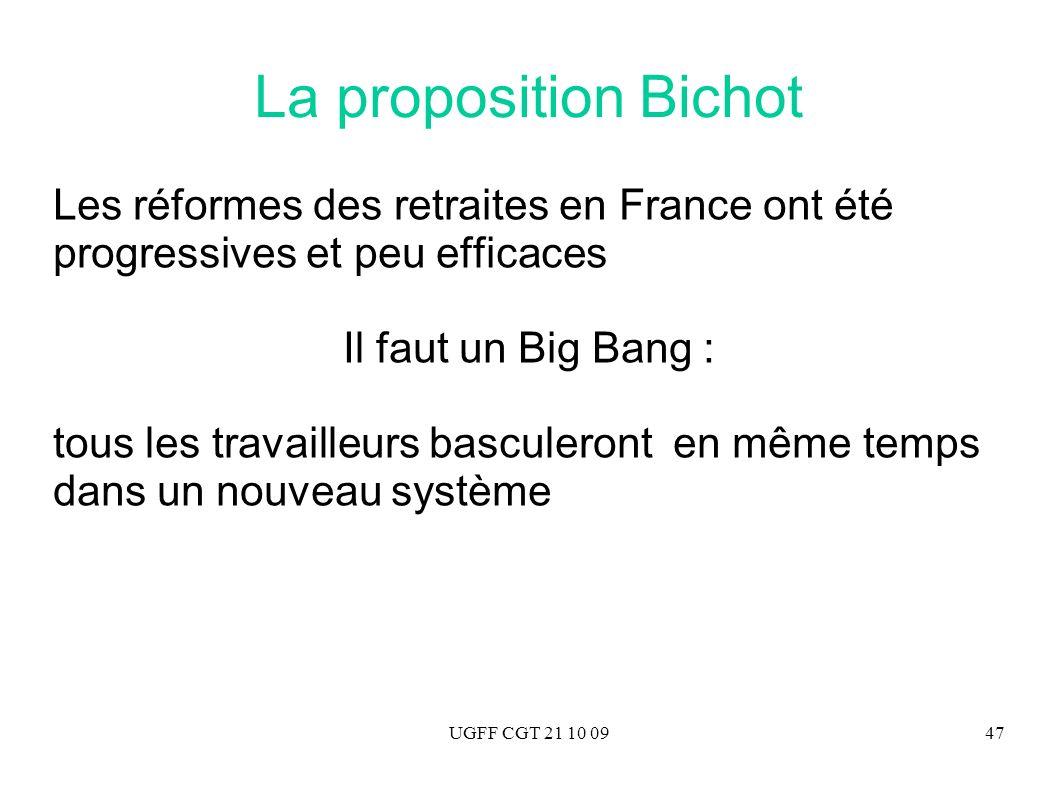 UGFF CGT 21 10 0947 La proposition Bichot Les réformes des retraites en France ont été progressives et peu efficaces Il faut un Big Bang : tous les tr